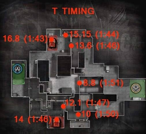 Тайминги на dust2, mirage, inferno, cache